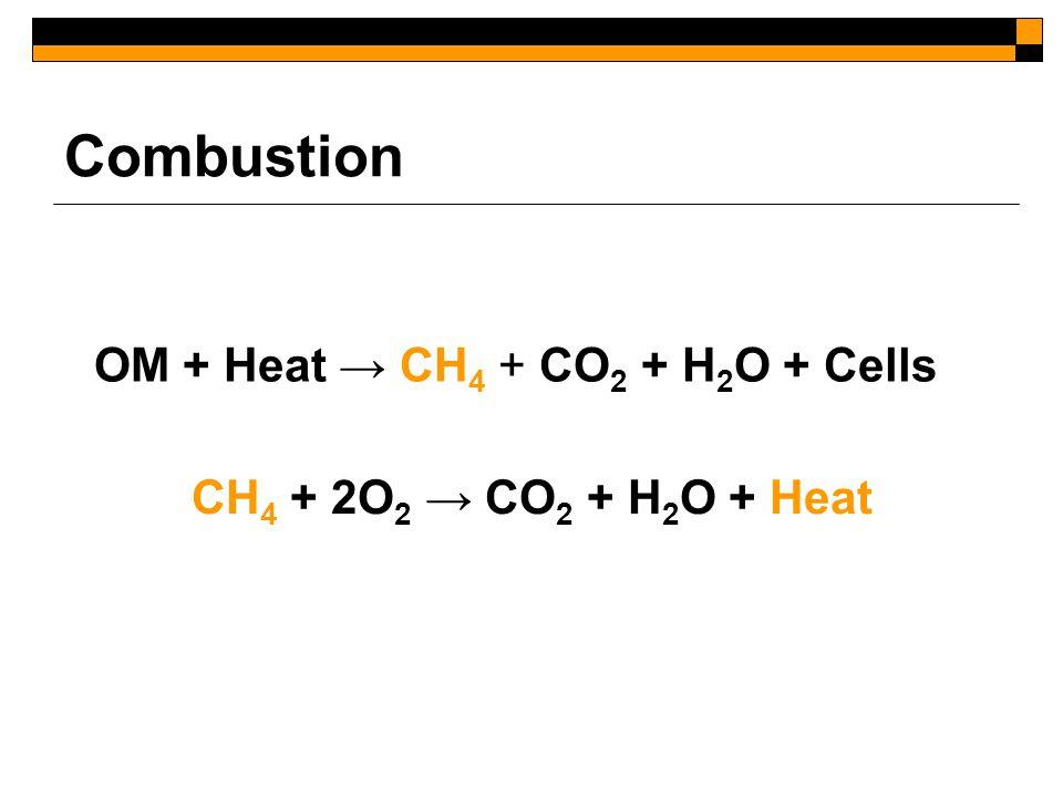 Combustion OM + Heat → CH 4 + CO 2 + H 2 O + Cells CH 4 + 2O 2 → CO 2 + H 2 O + Heat