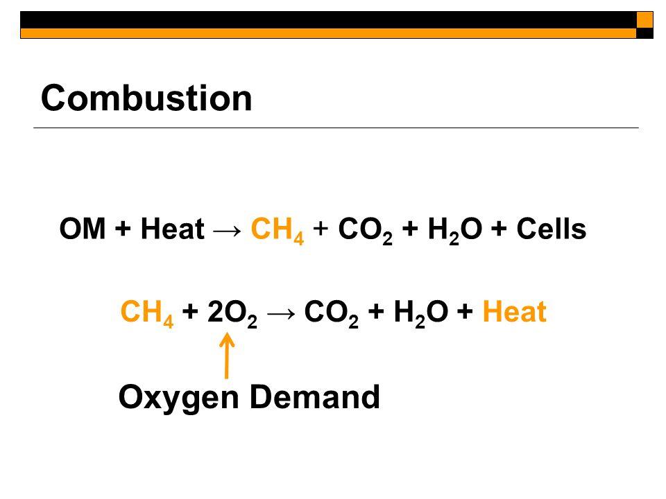 Combustion OM + Heat → CH 4 + CO 2 + H 2 O + Cells CH 4 + 2O 2 → CO 2 + H 2 O + Heat Oxygen Demand