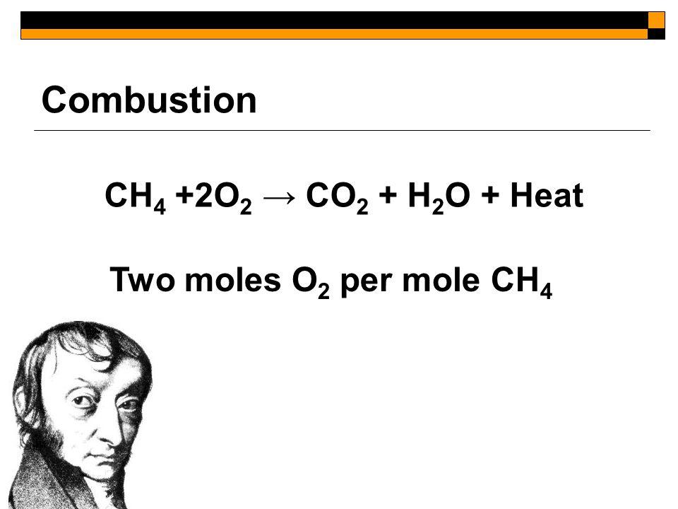 Combustion CH 4 +2O 2 → CO 2 + H 2 O + Heat Two moles O 2 per mole CH 4