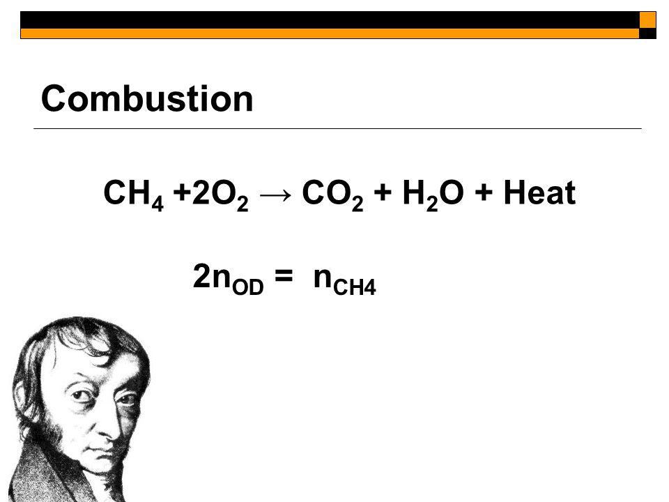 Combustion CH 4 +2O 2 → CO 2 + H 2 O + Heat 2n OD = n CH4