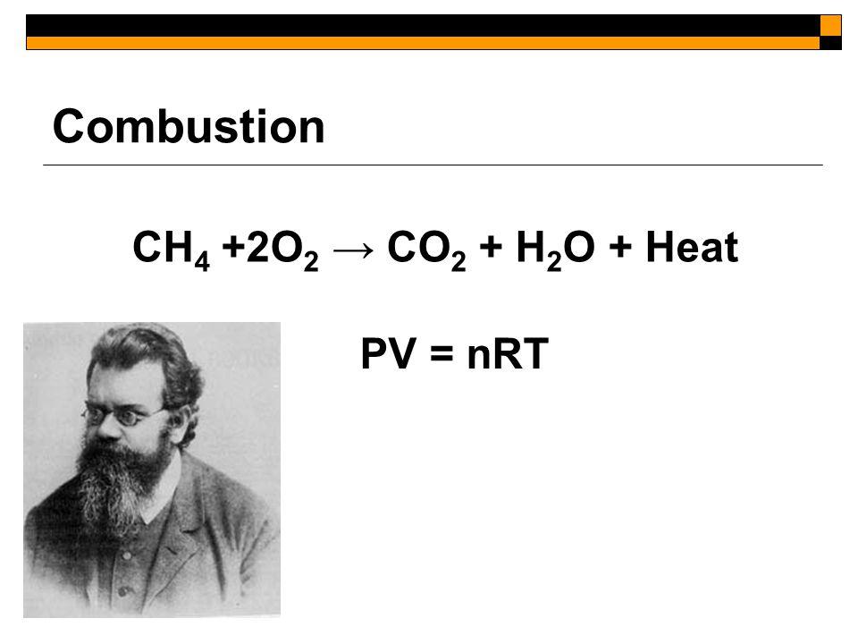 Combustion CH 4 +2O 2 → CO 2 + H 2 O + Heat PV = nRT