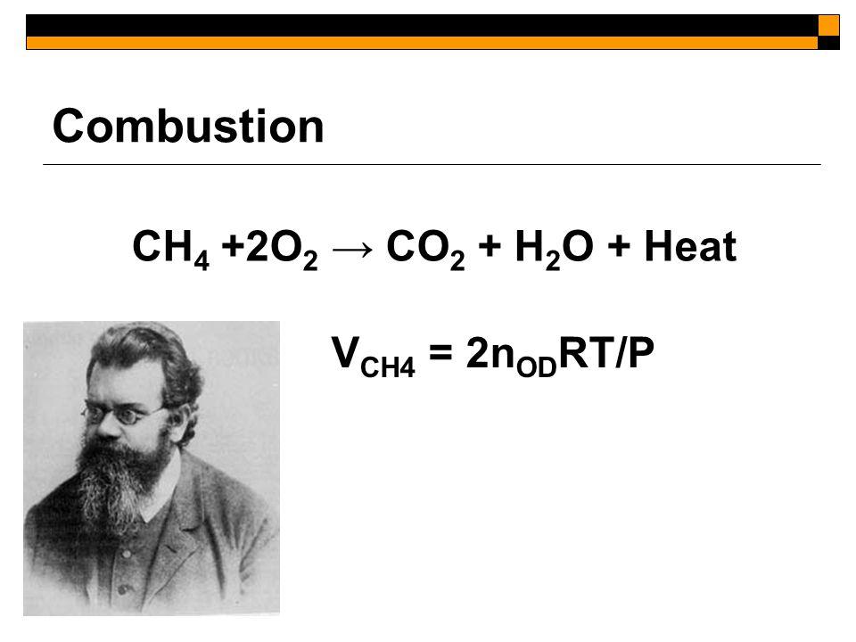 Combustion CH 4 +2O 2 → CO 2 + H 2 O + Heat V CH4 = 2n OD RT/P