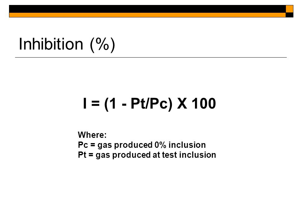 Inhibition (%) I = (1 - Pt/Pc) X 100 Where: Pc = gas produced 0% inclusion Pt = gas produced at test inclusion
