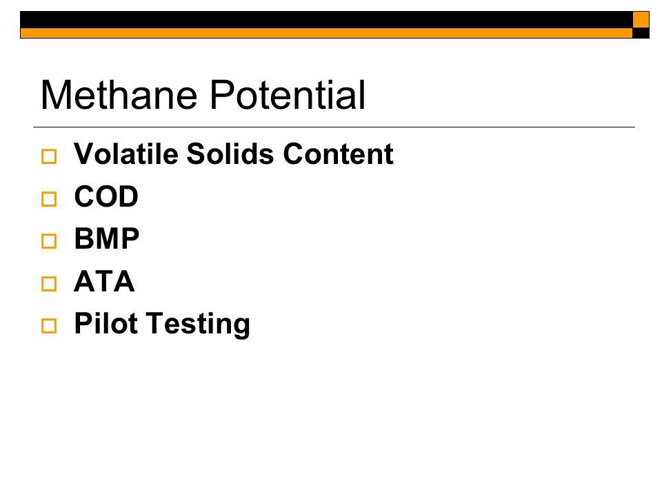 Methane Potential  Volatile Solids Content  COD  BMP  ATA  Pilot Testing