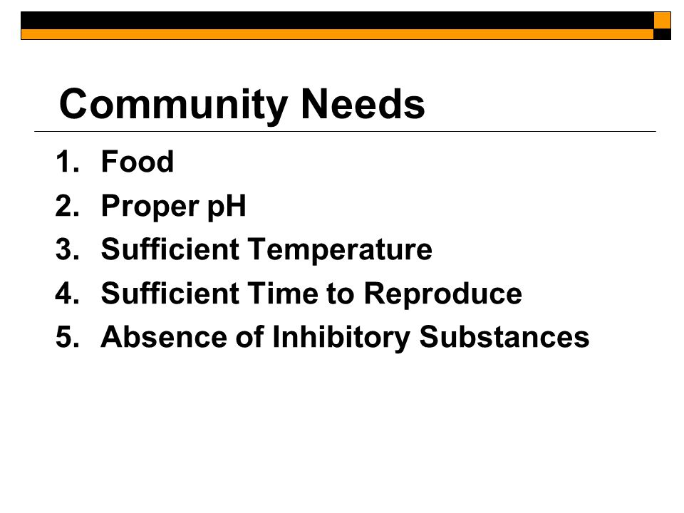 Community Needs 1.Food 2.Proper pH 3.Sufficient Temperature 4.Sufficient Time to Reproduce 5.Absence of Inhibitory Substances