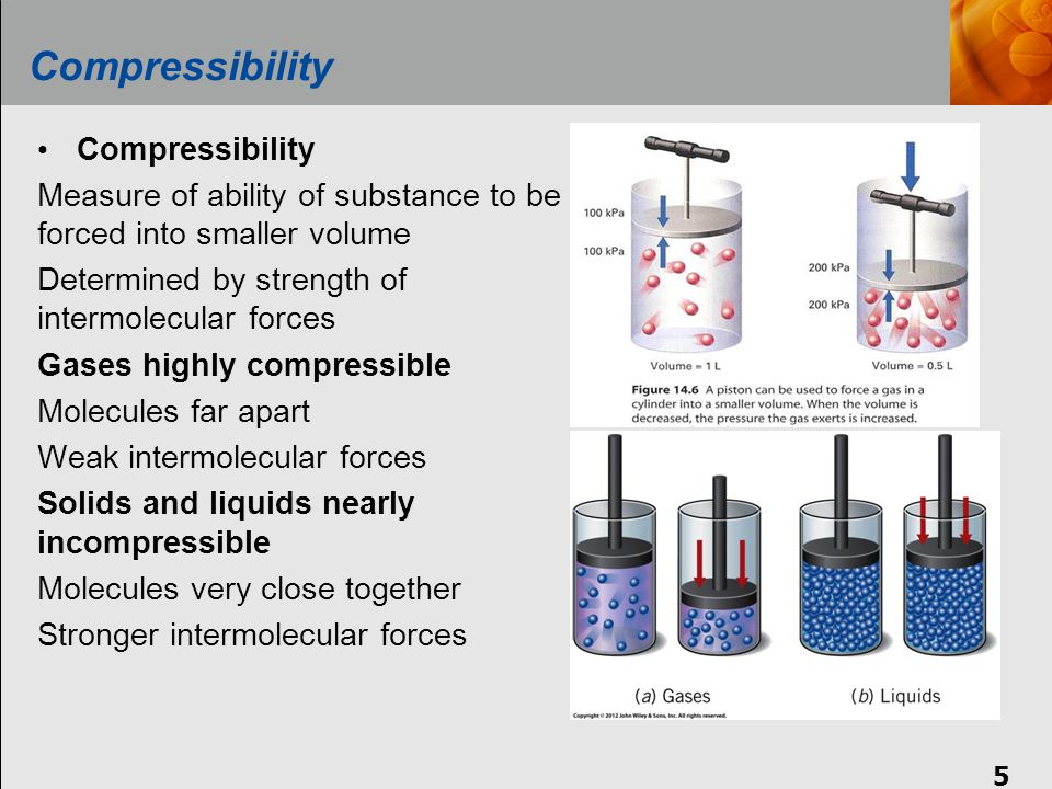 5 Compressibility Measure of ability of substance to be forced into smaller volume Determined by strength of intermolecular forces Gases highly compressible Molecules far apart Weak intermolecular forces Solids and liquids nearly incompressible Molecules very close together Stronger intermolecular forces