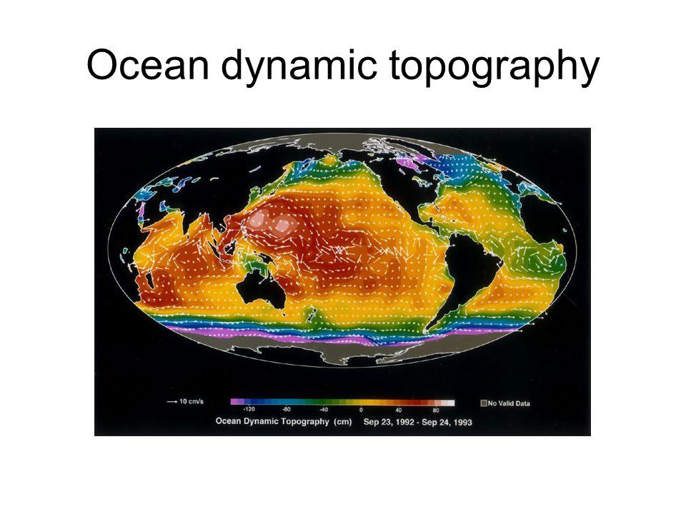 Ocean dynamic topography