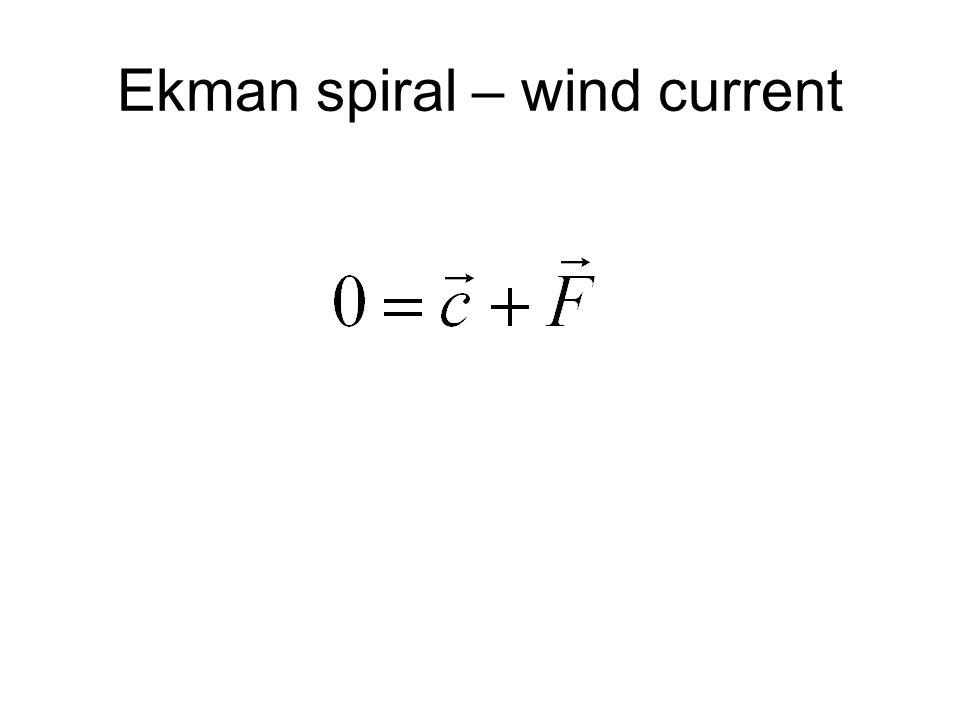 Ekman spiral – wind current