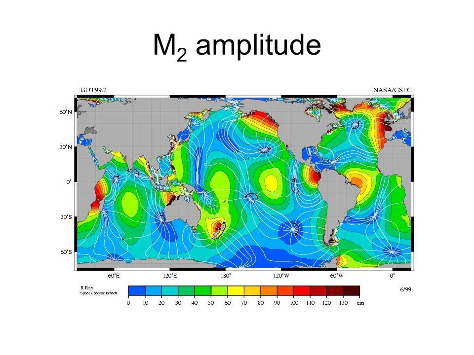 M 2 amplitude