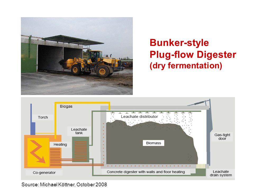 Bunker-style Plug-flow Digester (dry fermentation) Source: Michael Köttner, October 2008