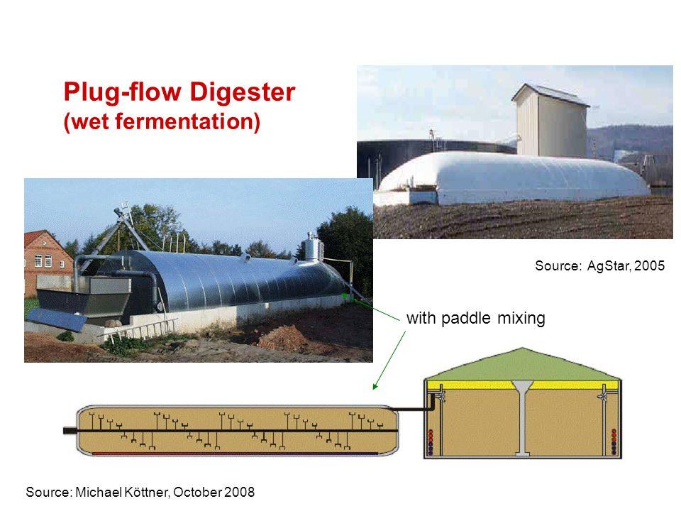 Plug-flow Digester (wet fermentation) Source: Michael Köttner, October 2008 Source: AgStar, 2005 with paddle mixing