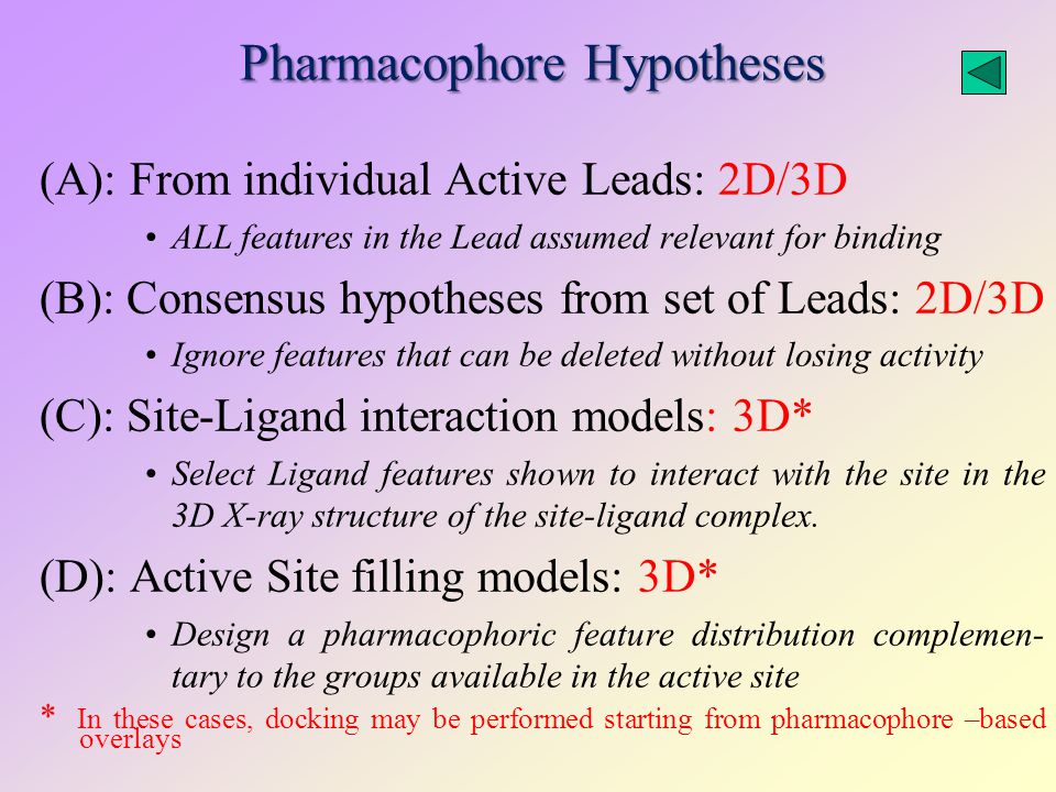 Pharmacophore Hypotheses (A): From individual Active Leads: 2D/3D ALL features in the Lead assumed relevant for binding (B): Consensus hypotheses from