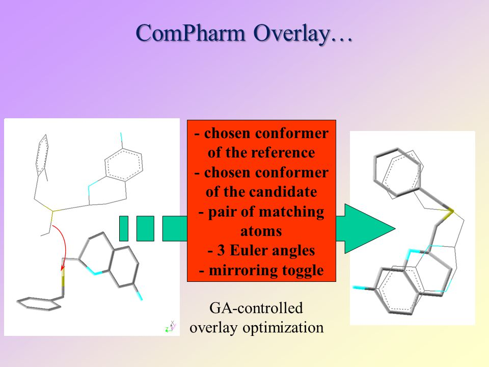 ComPharm Overlay… - chosen conformer of the reference - chosen conformer of the candidate - pair of matching atoms - 3 Euler angles - mirroring toggle GA-controlled overlay optimization
