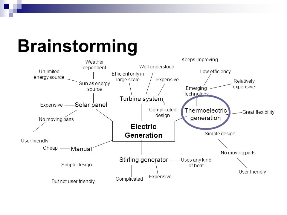 Brainstorming Electric Generation Turbine system Thermoelectric generation Solar panel Manual Stirling generator Efficient only in large scale Expensive Emerging Technology Well understood Low efficiency Keeps improving Relatively expensive Great flexibility Unlimited energy source Sun as energy source Weather dependent Expensive Cheap Uses any kind of heat Expensive Complicated Simple design No moving parts User friendly No moving parts But not user friendly Simple design User friendly Complicated design
