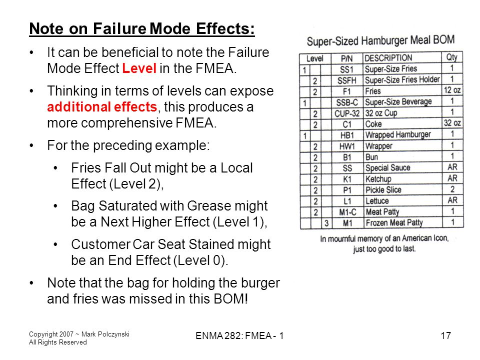 Copyright 2007 ~ Mark Polczynski All Rights Reserved ENMA 282: FMEA - 117 Note on Failure Mode Effects: It can be beneficial to note the Failure Mode