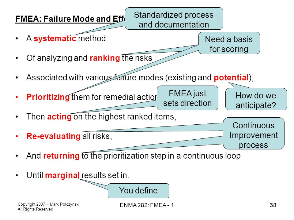 Copyright 2007 ~ Mark Polczynski All Rights Reserved ENMA 282: FMEA - 138 FMEA: Failure Mode and Effect Analysis – A systematic method Of analyzing an