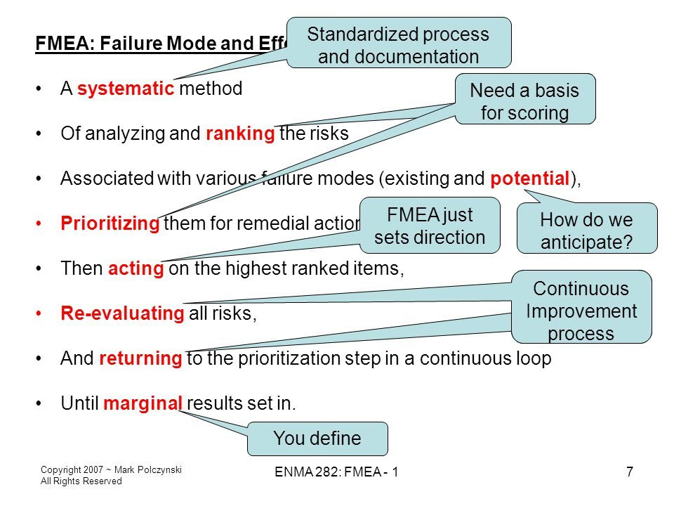 Copyright 2007 ~ Mark Polczynski All Rights Reserved ENMA 282: FMEA - 17 FMEA: Failure Mode and Effect Analysis – A systematic method Of analyzing and