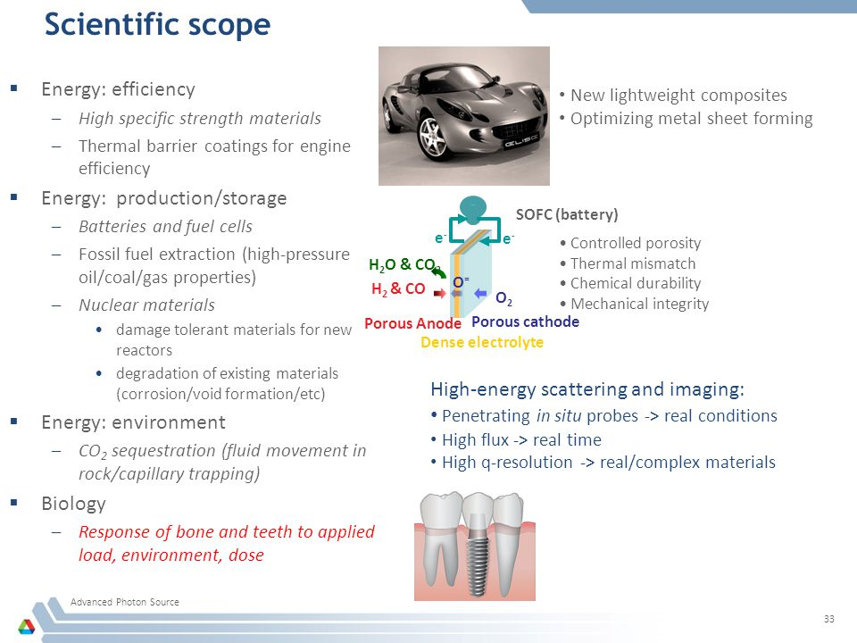 Scientific scope  Energy: efficiency –High specific strength materials –Thermal barrier coatings for engine efficiency  Energy: production/storage –Batteries and fuel cells –Fossil fuel extraction (high-pressure oil/coal/gas properties) –Nuclear materials damage tolerant materials for new reactors degradation of existing materials (corrosion/void formation/etc)  Energy: environment –CO 2 sequestration (fluid movement in rock/capillary trapping)  Biology –Response of bone and teeth to applied load, environment, dose Advanced Photon Source 33 Porous Anode Porous cathode H 2 & CO O2O2 e-e- H 2 O & CO 2 e-e- O=O= Controlled porosity Thermal mismatch Chemical durability Mechanical integrity Dense electrolyte SOFC (battery) New lightweight composites Optimizing metal sheet forming High-energy scattering and imaging: Penetrating in situ probes -> real conditions High flux -> real time High q-resolution -> real/complex materials