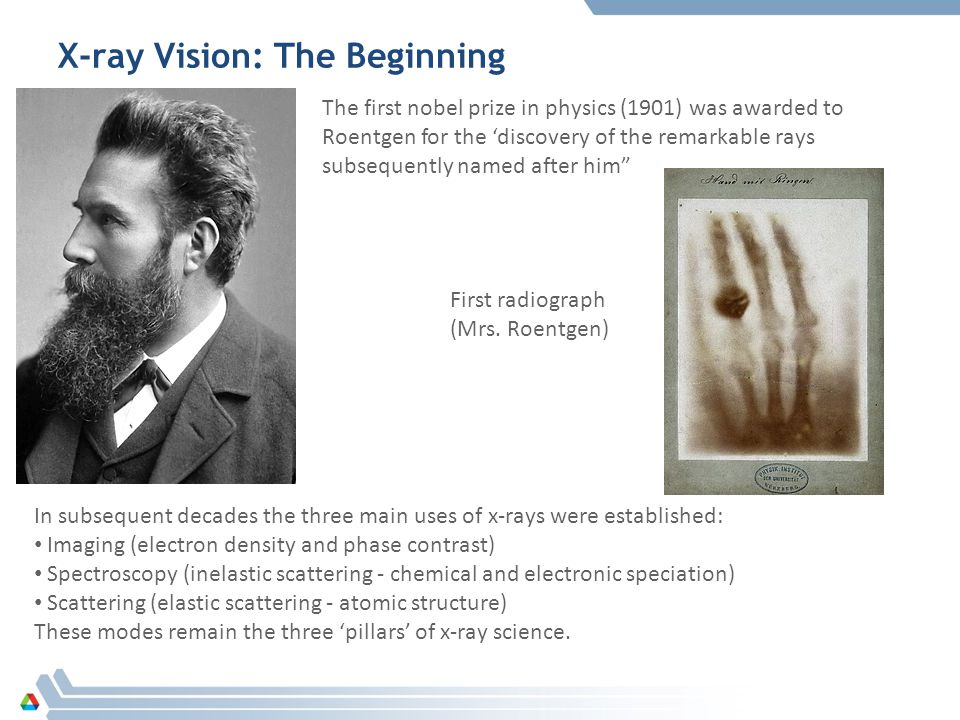 X-ray Vision: The Beginning The first nobel prize in physics (1901) was awarded to Roentgen for the 'discovery of the remarkable rays subsequently named after him First radiograph (Mrs.