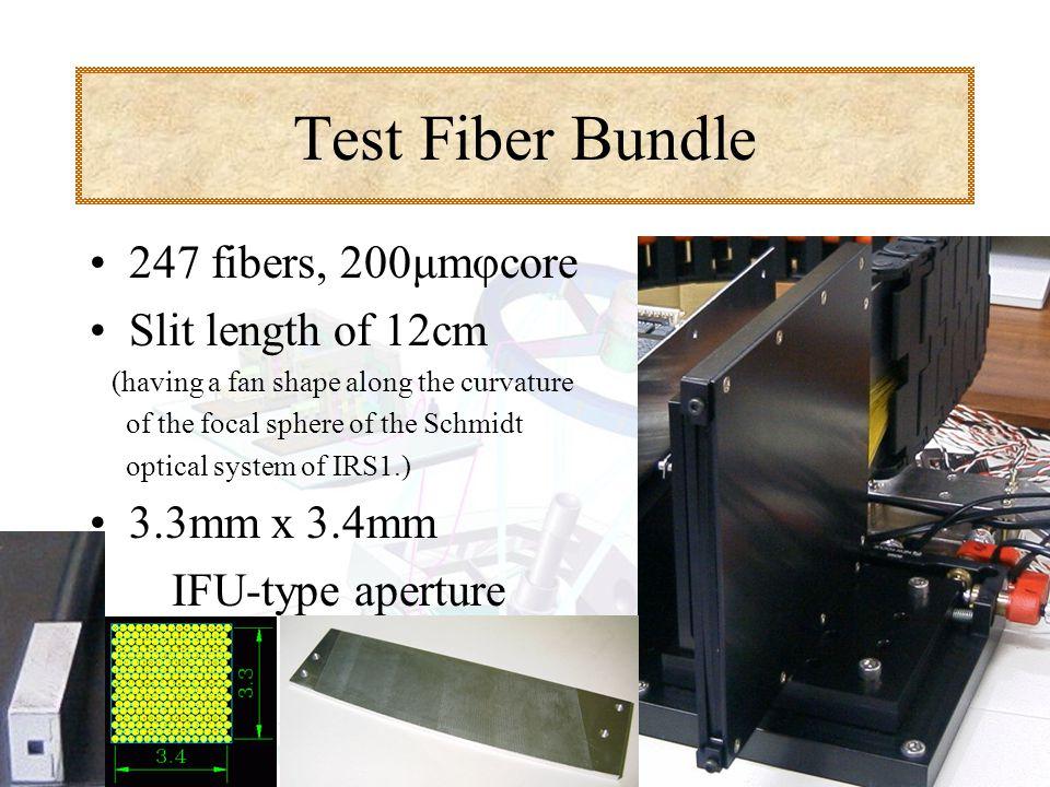 Schmidt Plates Off-axis Schmidt plate (280mm x 236mm) Manufactured by NAGASE INTEGREX Co.,Ltd.