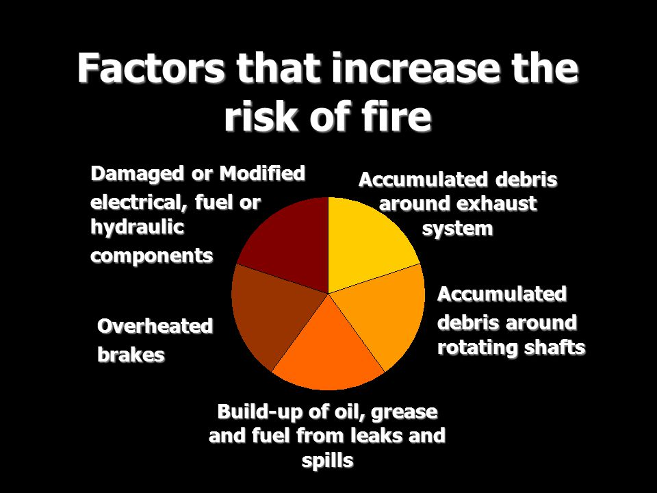 Factors that increase the risk of fire Accumulated debris around exhaust system Damaged or Modified electrical, fuel or hydraulic components Build-up