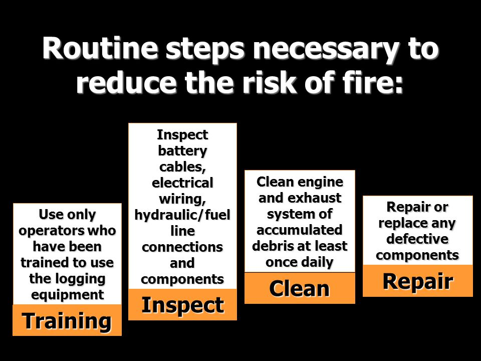 Training Routine steps necessary to reduce the risk of fire: Repair Use only operators who have been trained to use the logging equipment Repair or re