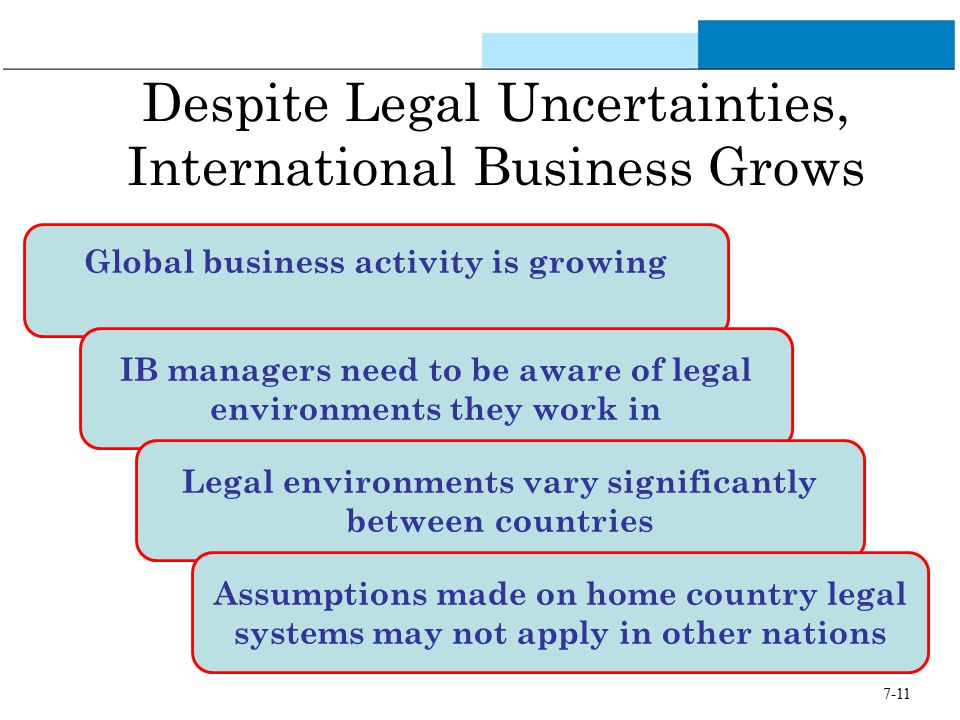 7-11 Despite Legal Uncertainties, International Business Grows Global business activity is growing IB managers need to be aware of legal environments
