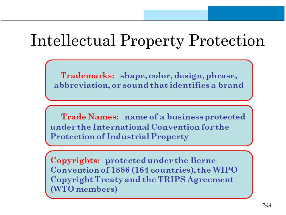 7-14 Intellectual Property Protection Trademarks: shape, color, design, phrase, abbreviation, or sound that identifies a brand Trade Names: name of a