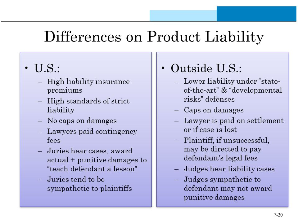 7-20 Differences on Product Liability U.S.: –High liability insurance premiums –High standards of strict liability –No caps on damages –Lawyers paid c
