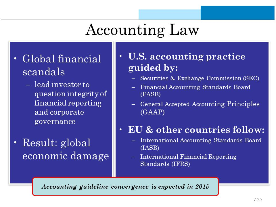 7-25 Accounting Law Global financial scandals –lead investor to question integrity of financial reporting and corporate governance Result: global econ