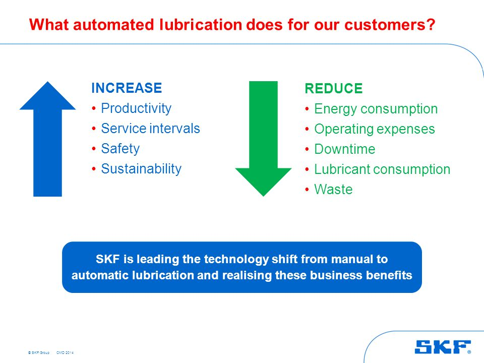 © SKF Group What automated lubrication does for our customers? REDUCE Energy consumption Operating expenses Downtime Lubricant consumption Waste INCRE