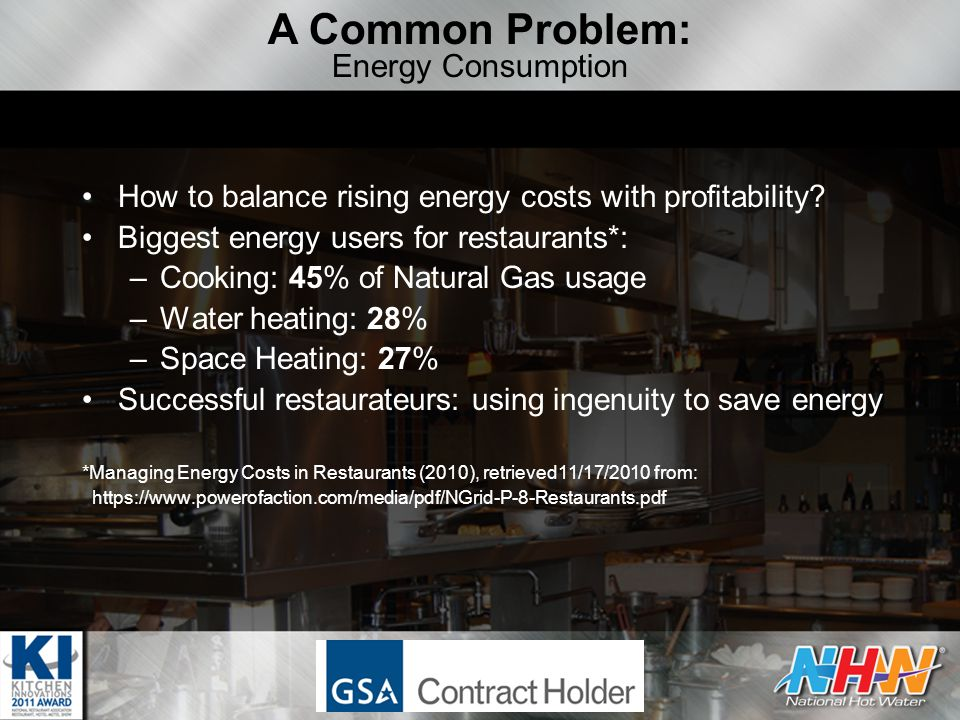 How to balance rising energy costs with profitability.