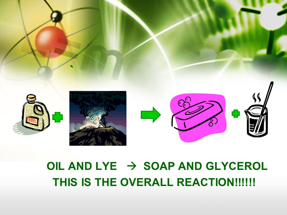 ` OIL AND LYE  SOAP AND GLYCEROL THIS IS THE OVERALL REACTION!!!!!!