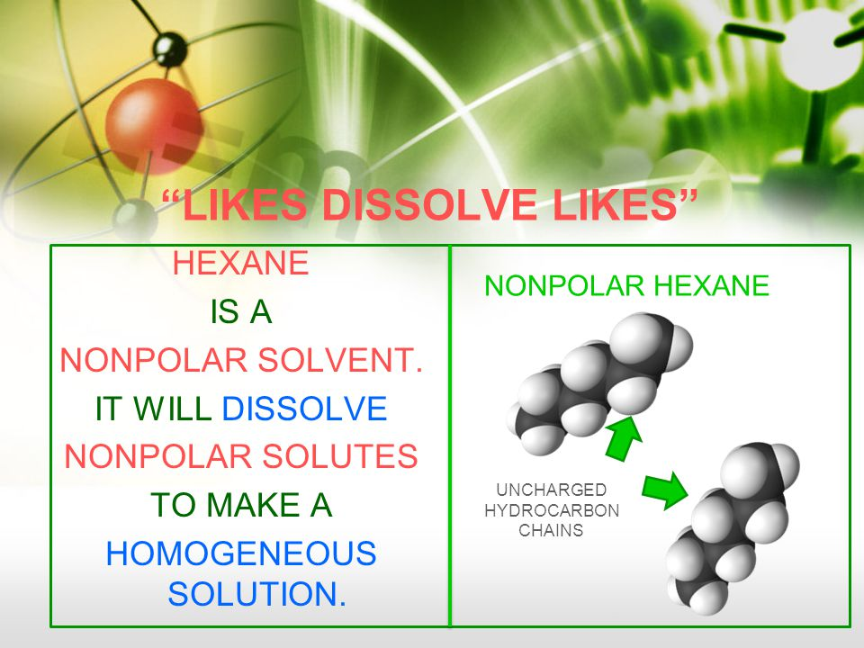 LIKES DISSOLVE LIKES HEXANE IS A NONPOLAR SOLVENT.