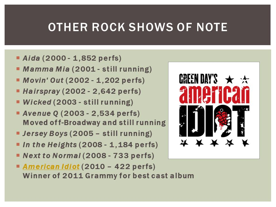  Aida (2000 - 1,852 perfs)  Mamma Mia (2001 - still running)  Movin' Out (2002 - 1,202 perfs)  Hairspray (2002 - 2,642 perfs)  Wicked (2003 - sti