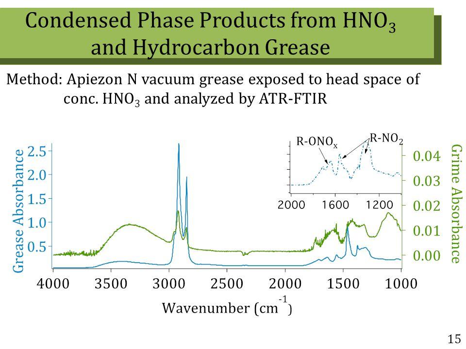 15 Method: Apiezon N vacuum grease exposed to head space of conc.