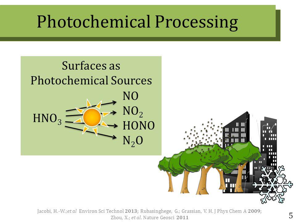 Photochemical Processing 5 Surfaces as Photochemical Sources HNO 3 NO NO 2 HONO N 2 O Jacobi, H.-W.;et al Environ Sci Technol 2013; Rubasinghege, G.; Grassian, V.