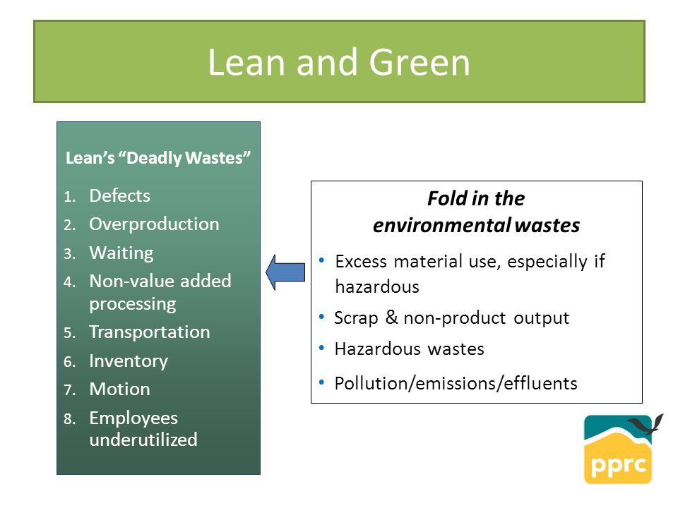 Lean and Green Lean's Deadly Wastes 1. Defects 2.