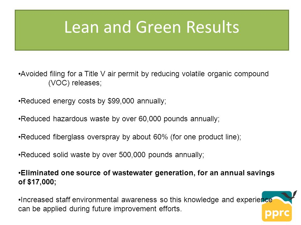 Lean and Green Results Avoided filing for a Title V air permit by reducing volatile organic compound (VOC) releases; Reduced energy costs by $99,000 a