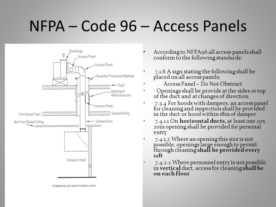 NFPA – Code 96 – Access Panels According to NFPA96 all access panels shall conform to the following standards: 7.1.6 A sign stating the following shall be placed on all access panels; Access Panel – Do Not Obstruct Openings shall be provide at the sides or top of the duct and at changes of direction 7.3.4 For hoods with dampers, an access panel for cleaning and inspection shall be provided in the duct or hood within 18in of damper 7.4.1.1 On horizontal ducts, at least one 20x 20in opening shall be provided for personal entry 7.4.1.2 Where an opening this size is not possible, openings large enough to permit through cleaning shall be provided every 12ft 7.4.2.2 Where personnel entry is not possible in vertical duct, access for cleaning shall be on each floor