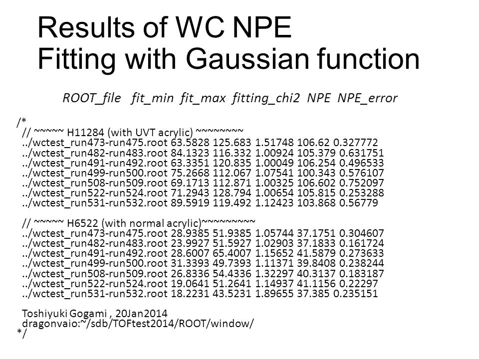 Results of WC NPE Fitting with Gaussian function /* // ~~~~~ H11284 (with UVT acrylic) ~~~~~~~~../wctest_run473-run475.root 63.5828 125.683 1.51748 10