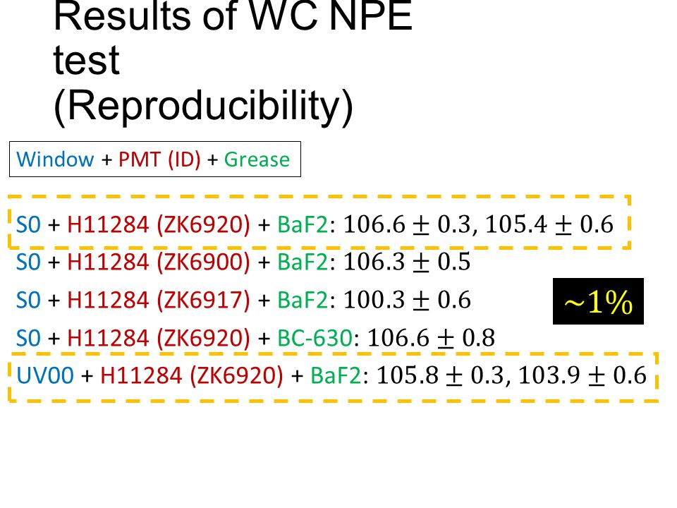 Results of WC NPE test (Reproducibility) Window + PMT (ID) + Grease