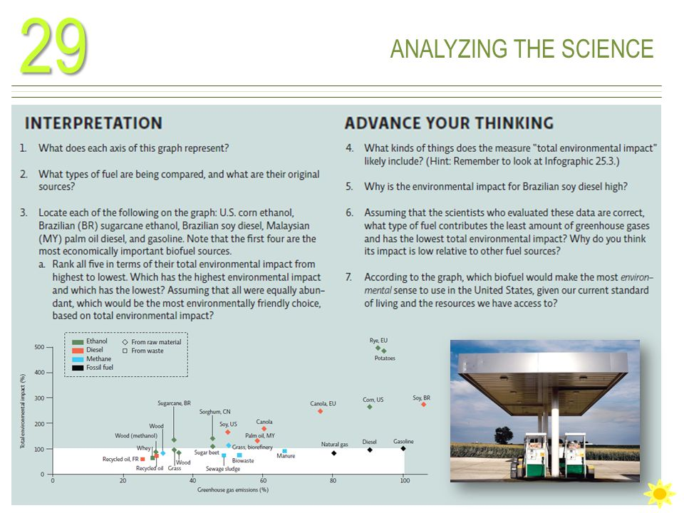 ANALYZING THE SCIENCE29