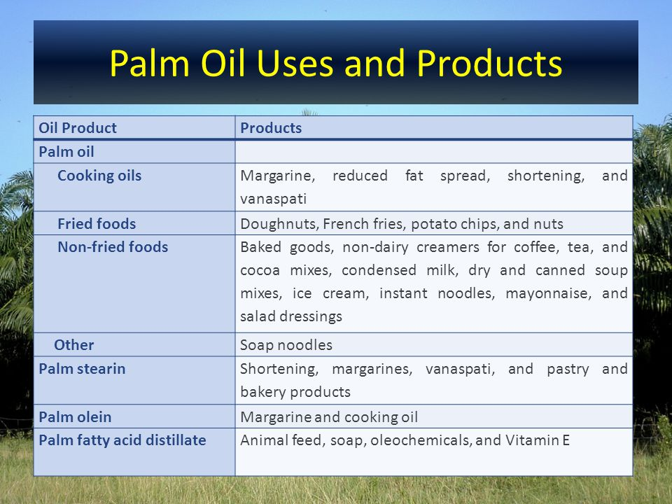 Palm Oil Uses and Products Oil ProductProducts Palm oil Cooking oils Margarine, reduced fat spread, shortening, and vanaspati Fried foodsDoughnuts, Fr