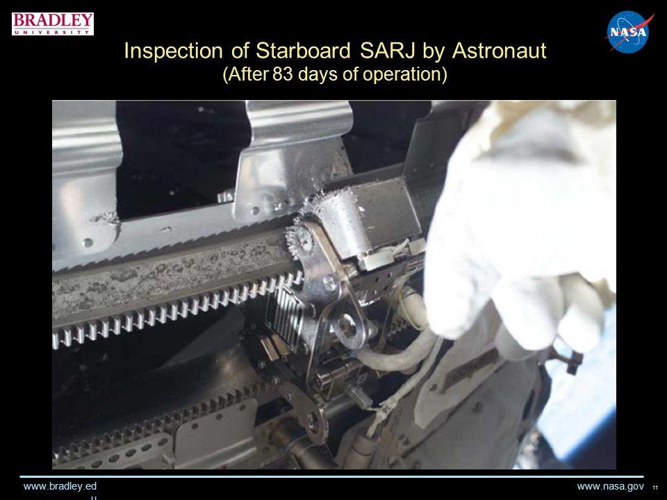 www.nasa.gov www.bradley.ed u Inspection of Starboard SARJ by Astronaut (After 83 days of operation) 11