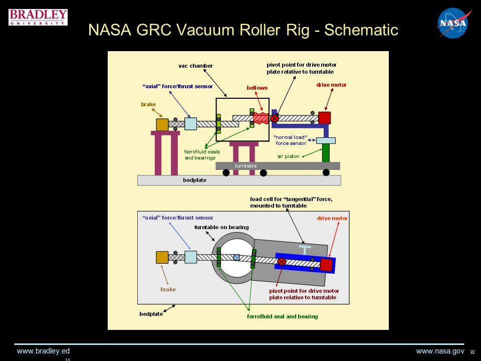 www.nasa.gov www.bradley.ed u NASA GRC Vacuum Roller Rig - Schematic 22