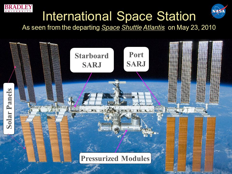 www.nasa.gov www.bradley.ed u International Space Station As seen from the departing Space Shuttle Atlantis on May 23, 2010 Starboard SARJ Port SARJ Pressurized Modules Solar Panels