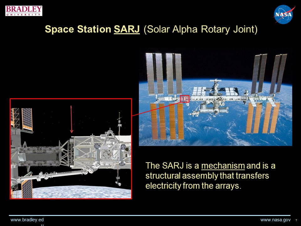 www.nasa.gov www.bradley.ed u 7 Space Station SARJ (Solar Alpha Rotary Joint) The SARJ is a mechanism and is a structural assembly that transfers electricity from the arrays.