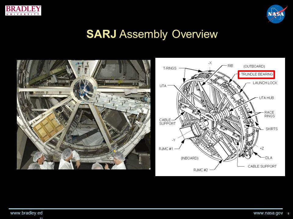 www.nasa.gov www.bradley.ed u 8 SARJ Assembly Overview