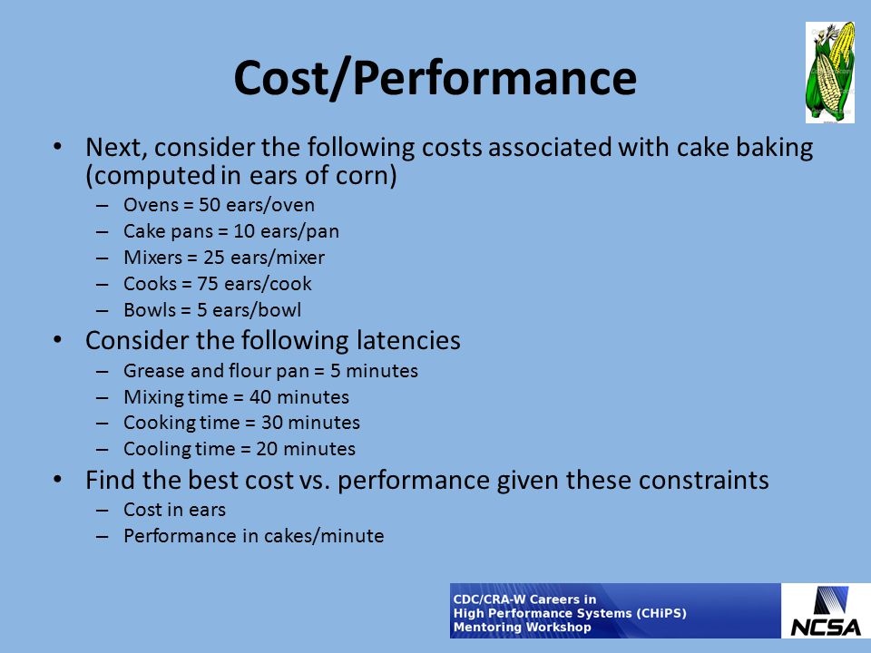 Cost/Performance Next, consider the following costs associated with cake baking (computed in ears of corn) – Ovens = 50 ears/oven – Cake pans = 10 ear